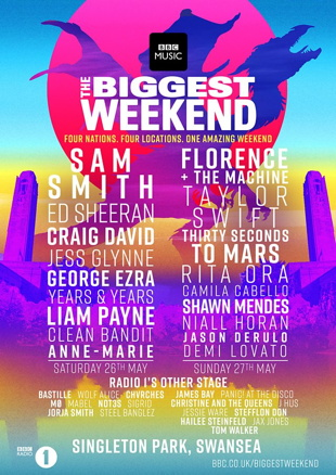 biggest weekend